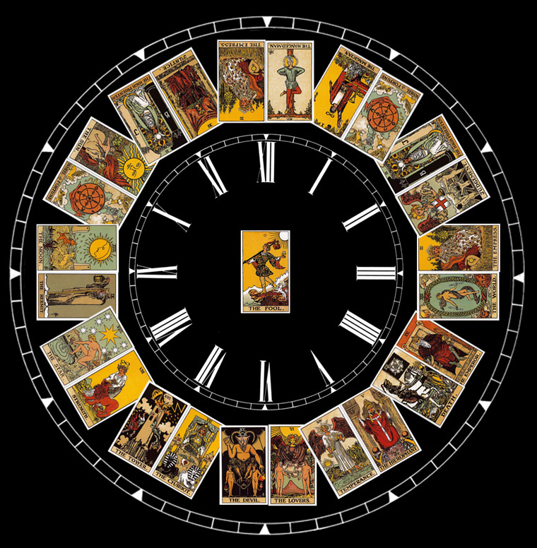 Tarot Classes in Washington DC and Norther Virginia